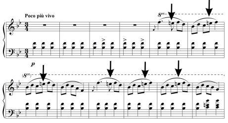 Trio lydian