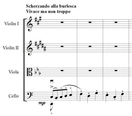 Szymanowski String quartet