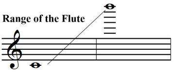 Flute_range