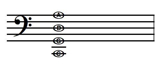 Cello_open