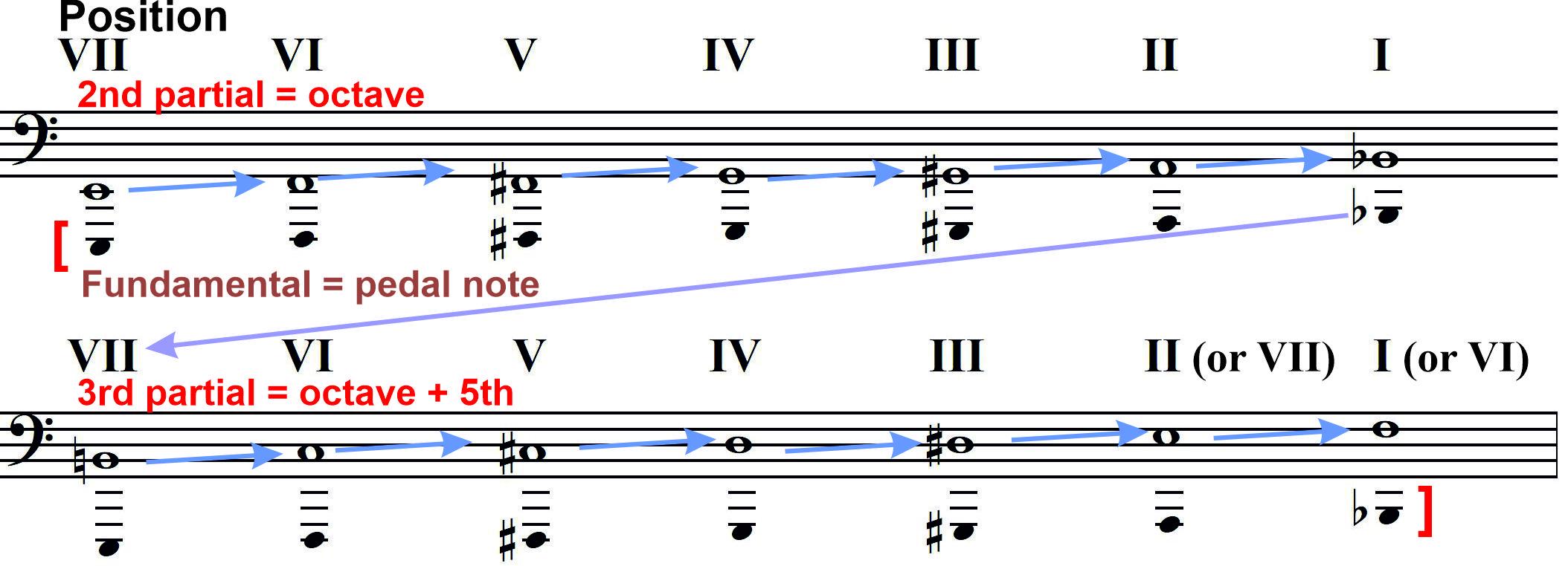 Trombone 02